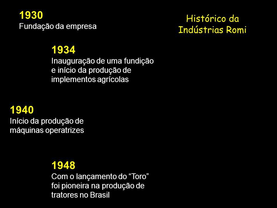 Histórico da Indústrias Romi