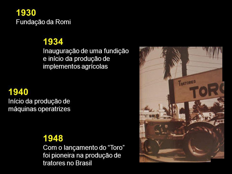 1930 Fundação da Romi
