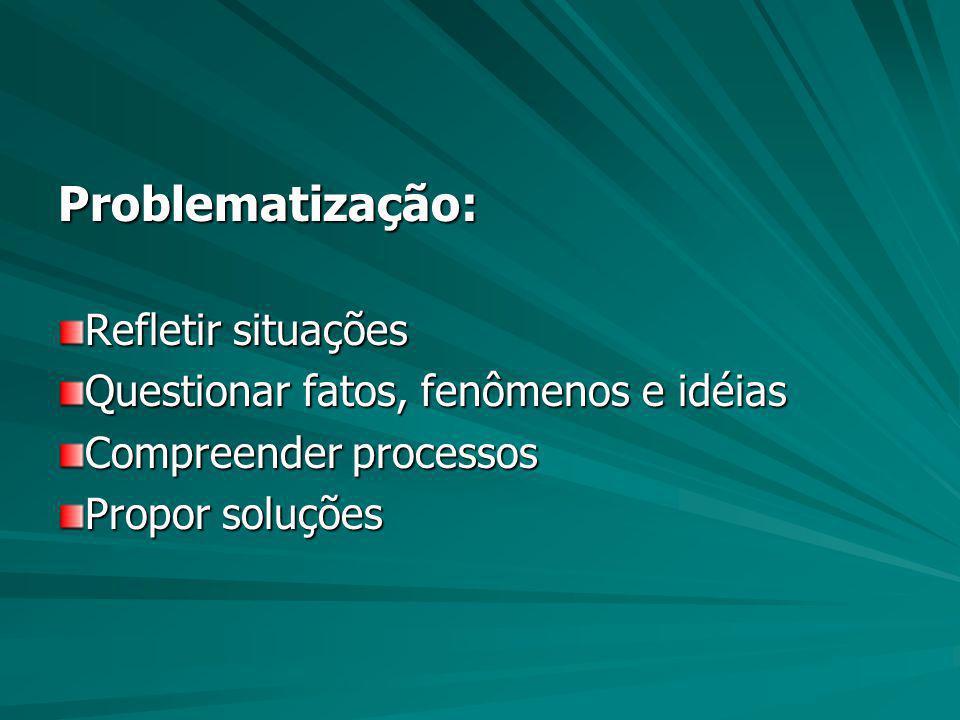 Problematização: Refletir situações