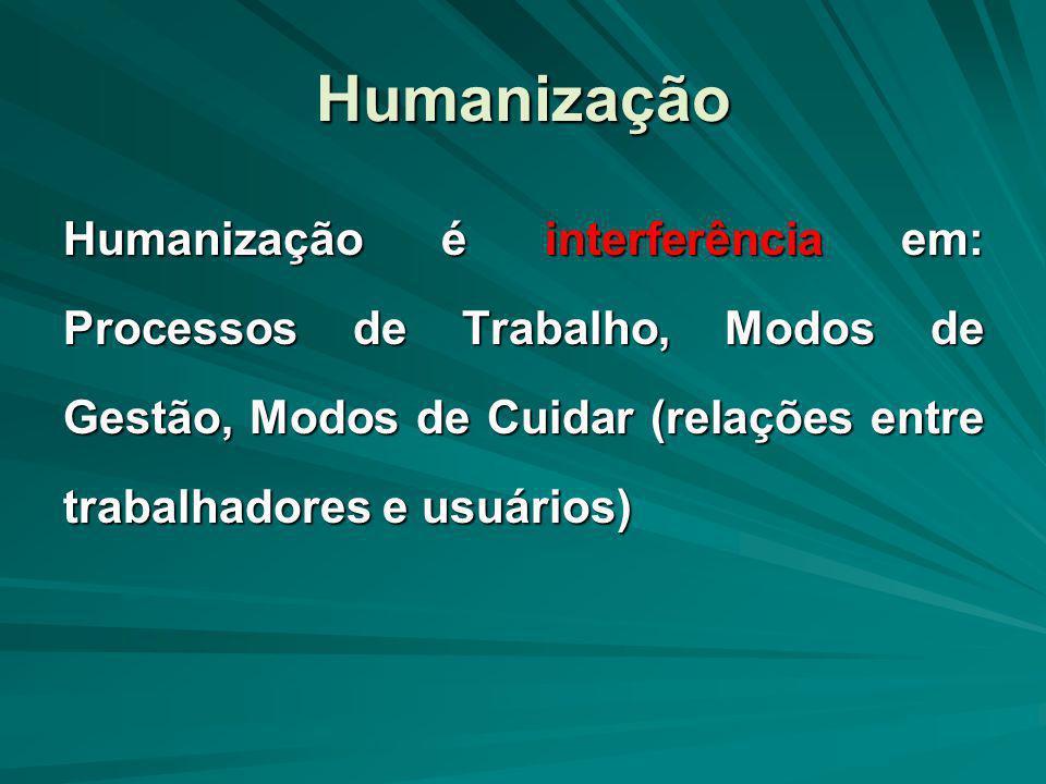 Humanização Humanização é interferência em: Processos de Trabalho, Modos de Gestão, Modos de Cuidar (relações entre trabalhadores e usuários)