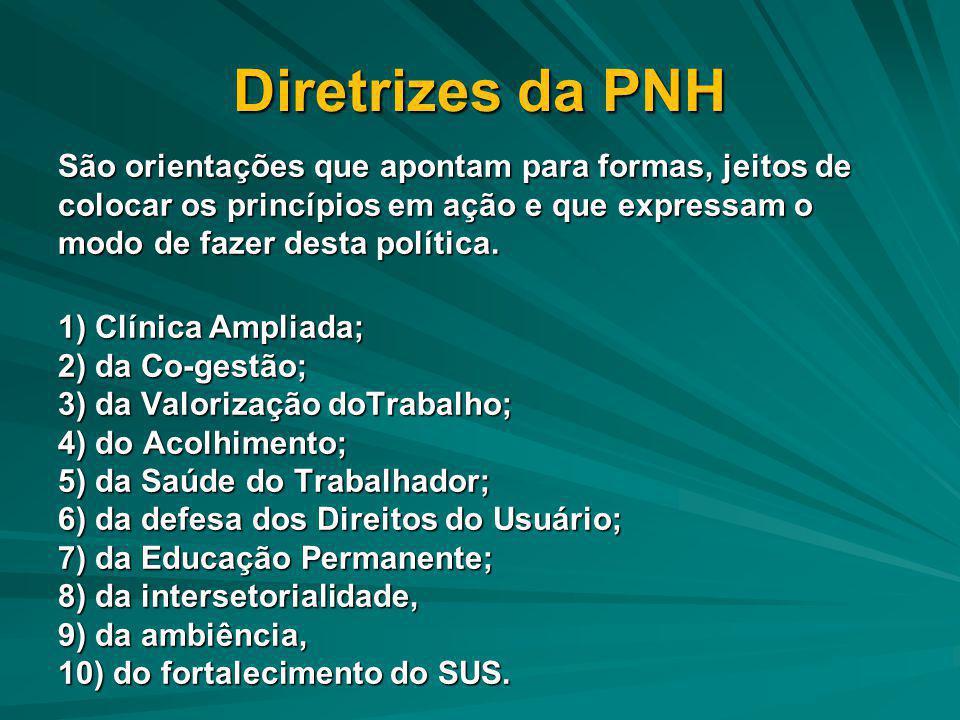 Diretrizes da PNH São orientações que apontam para formas, jeitos de colocar os princípios em ação e que expressam o modo de fazer desta política.