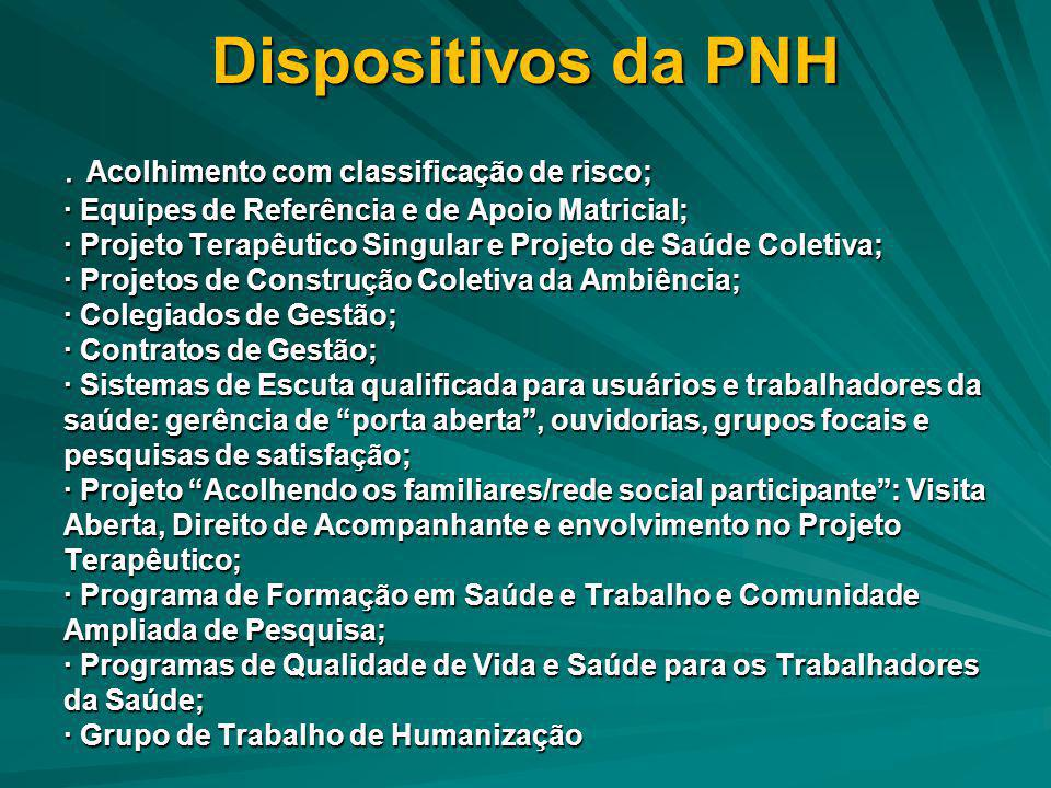 Dispositivos da PNH