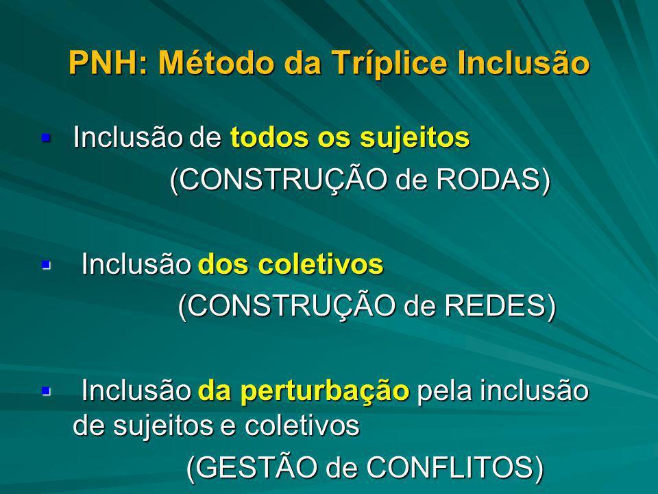 PNH: Método da Tríplice Inclusão