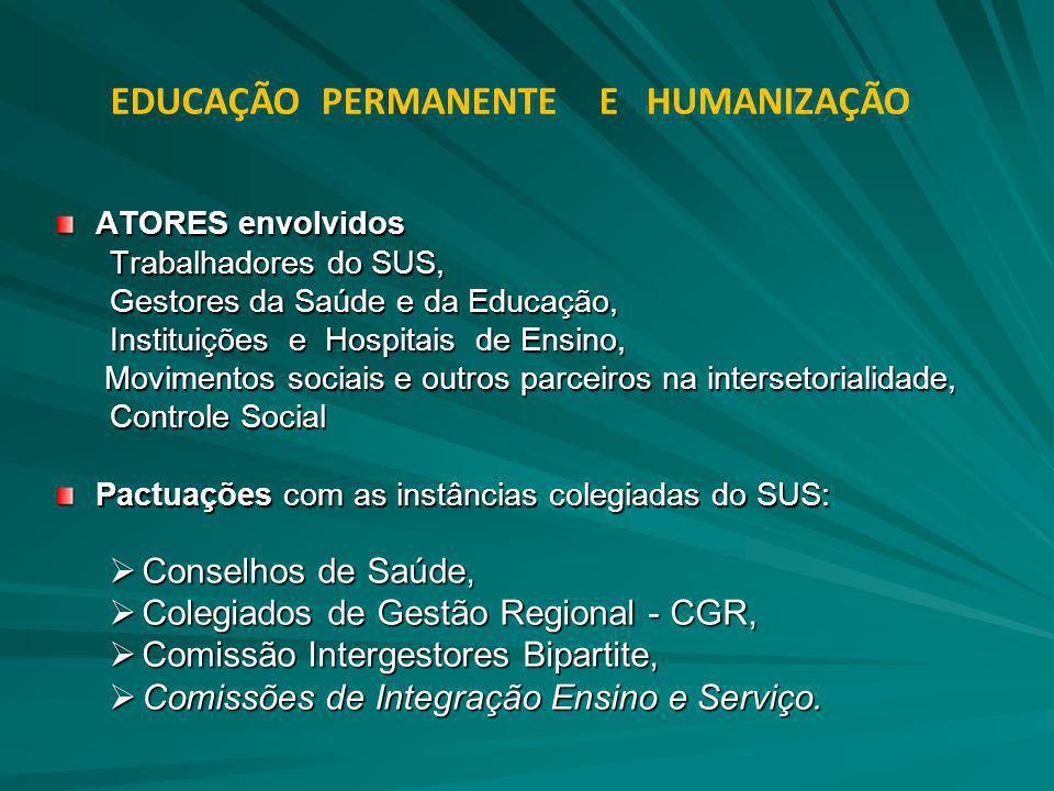 EDUCAÇÃO PERMANENTE E HUMANIZAÇÃO
