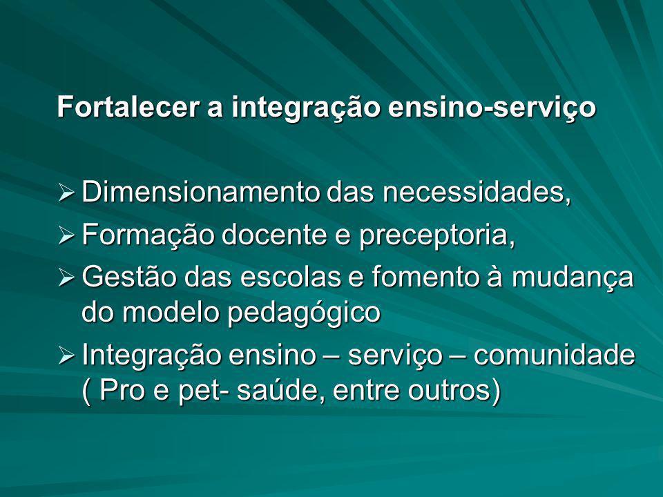 Fortalecer a integração ensino-serviço