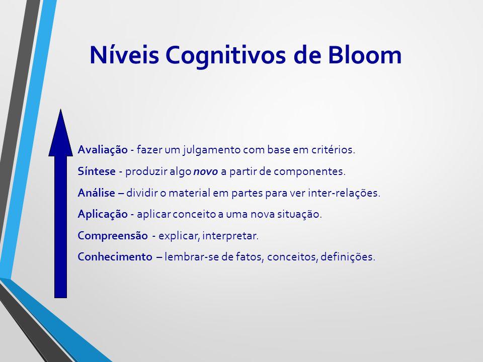 Níveis Cognitivos de Bloom