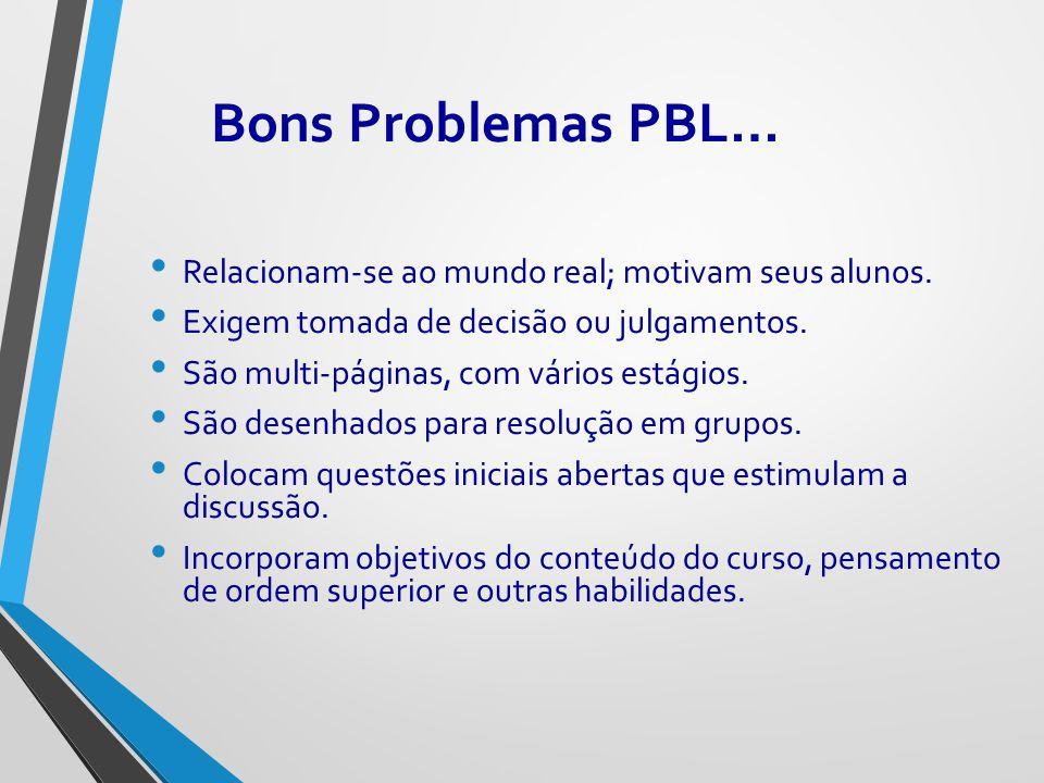 Bons Problemas PBL… Relacionam-se ao mundo real; motivam seus alunos.