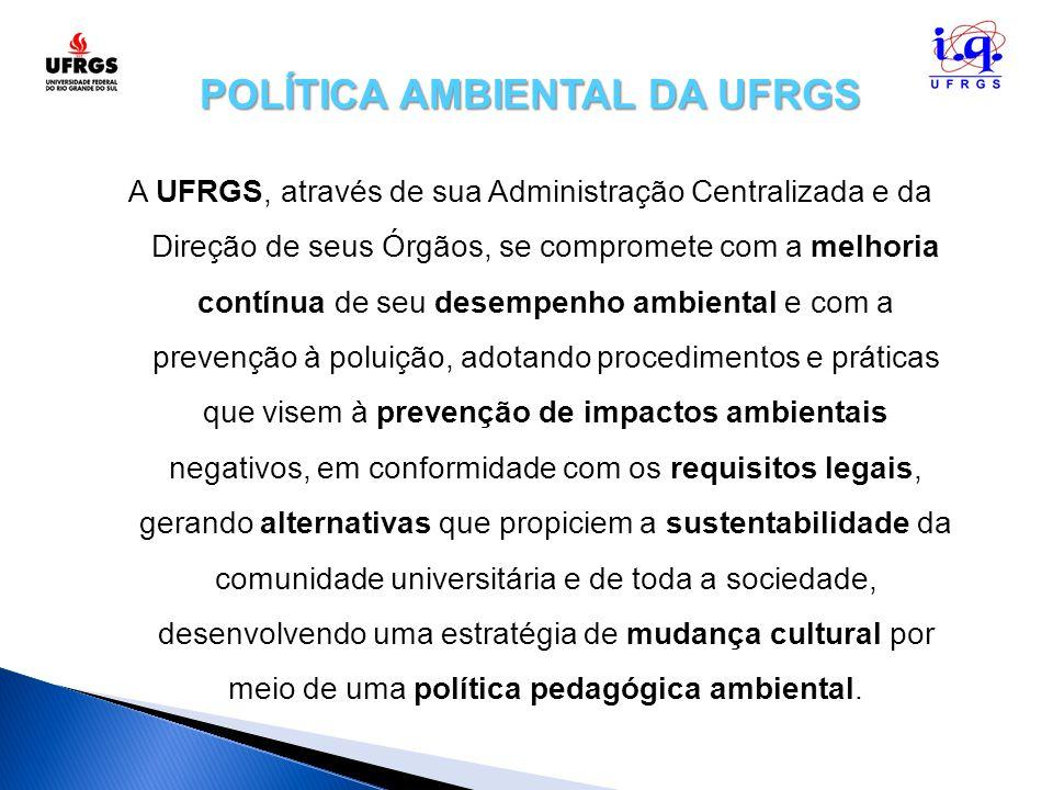 POLÍTICA AMBIENTAL DA UFRGS