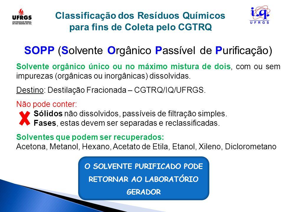 SOPP (Solvente Orgânico Passível de Purificação)