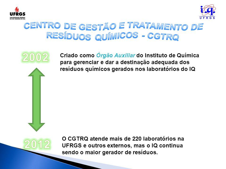 CENTRO DE GESTÃO E TRATAMENTO DE RESÍDUOS QUÍMICOS - CGTRQ