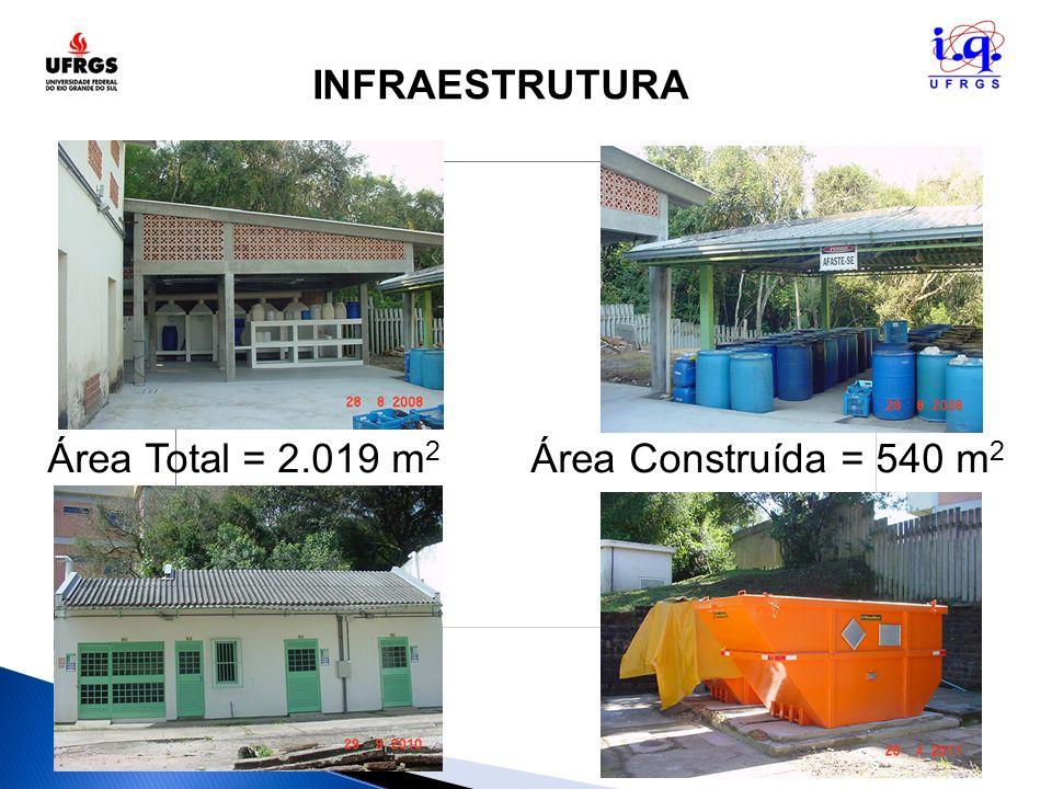 Área Total = 2.019 m2 Área Construída = 540 m2