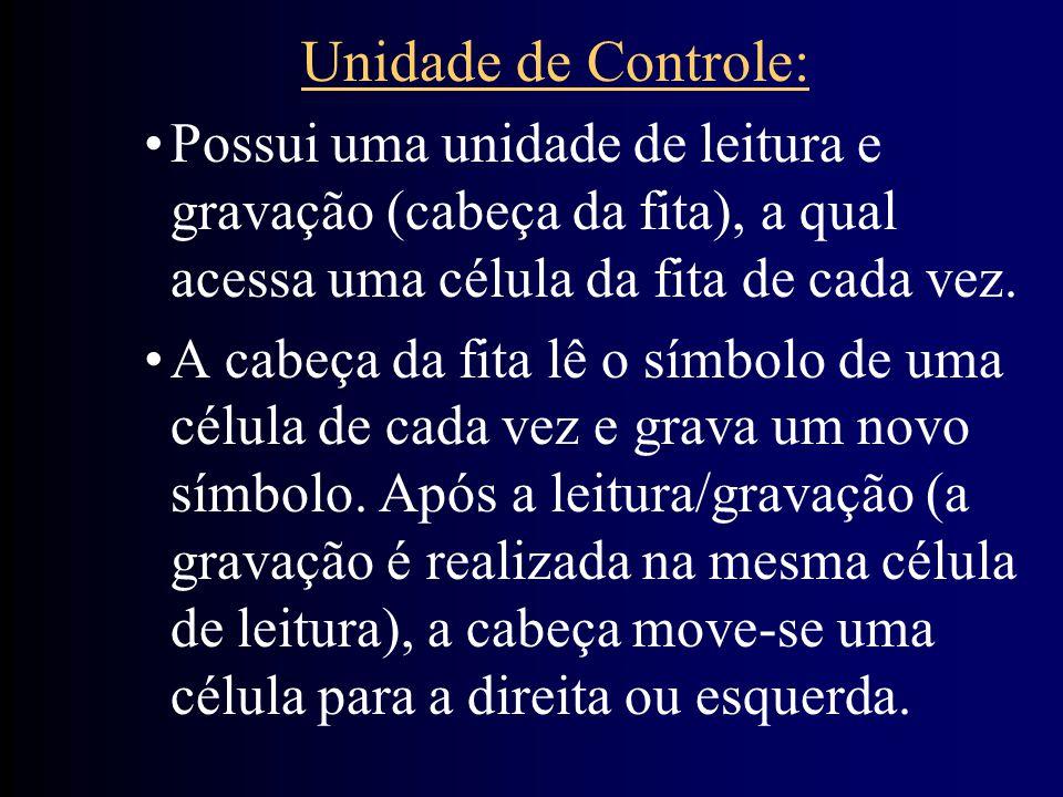Unidade de Controle: Possui uma unidade de leitura e gravação (cabeça da fita), a qual acessa uma célula da fita de cada vez.