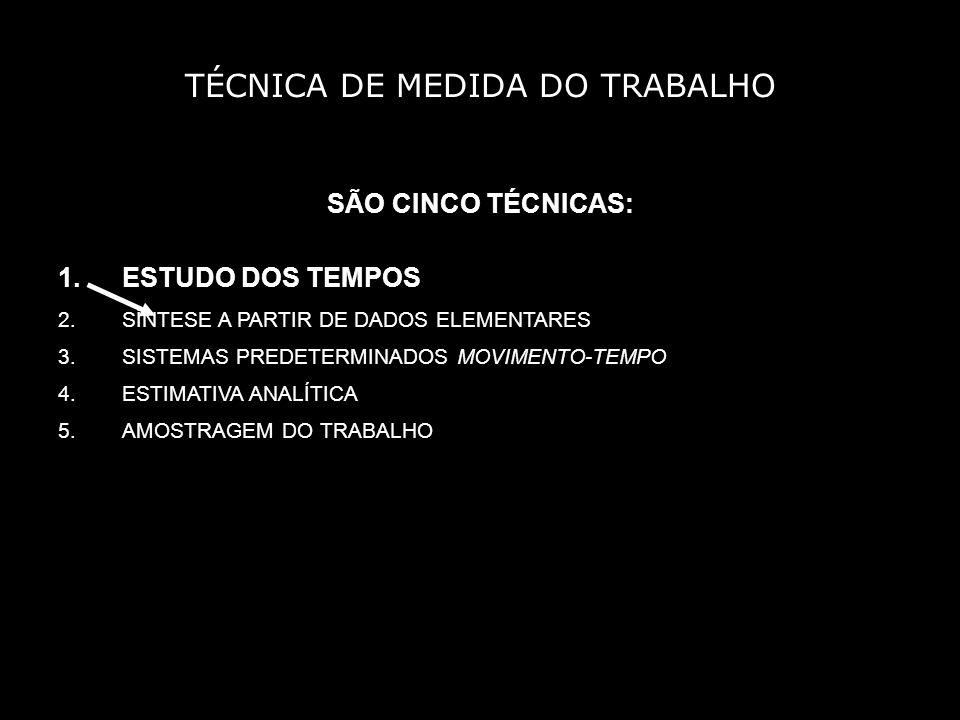 TÉCNICA DE MEDIDA DO TRABALHO