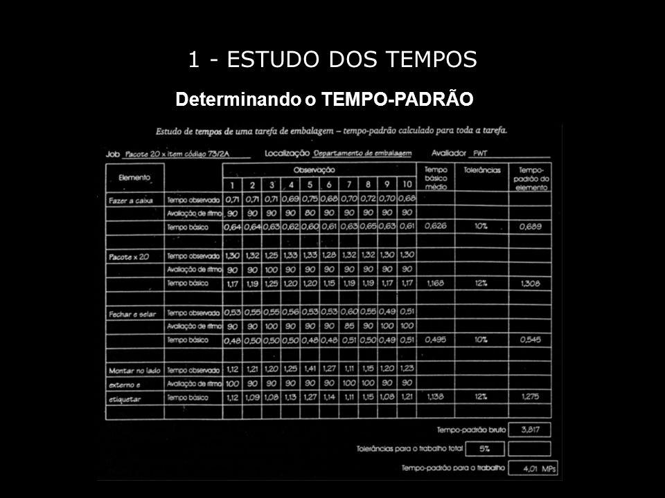Determinando o TEMPO-PADRÃO