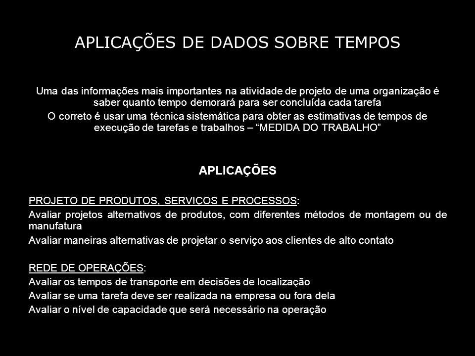 APLICAÇÕES DE DADOS SOBRE TEMPOS