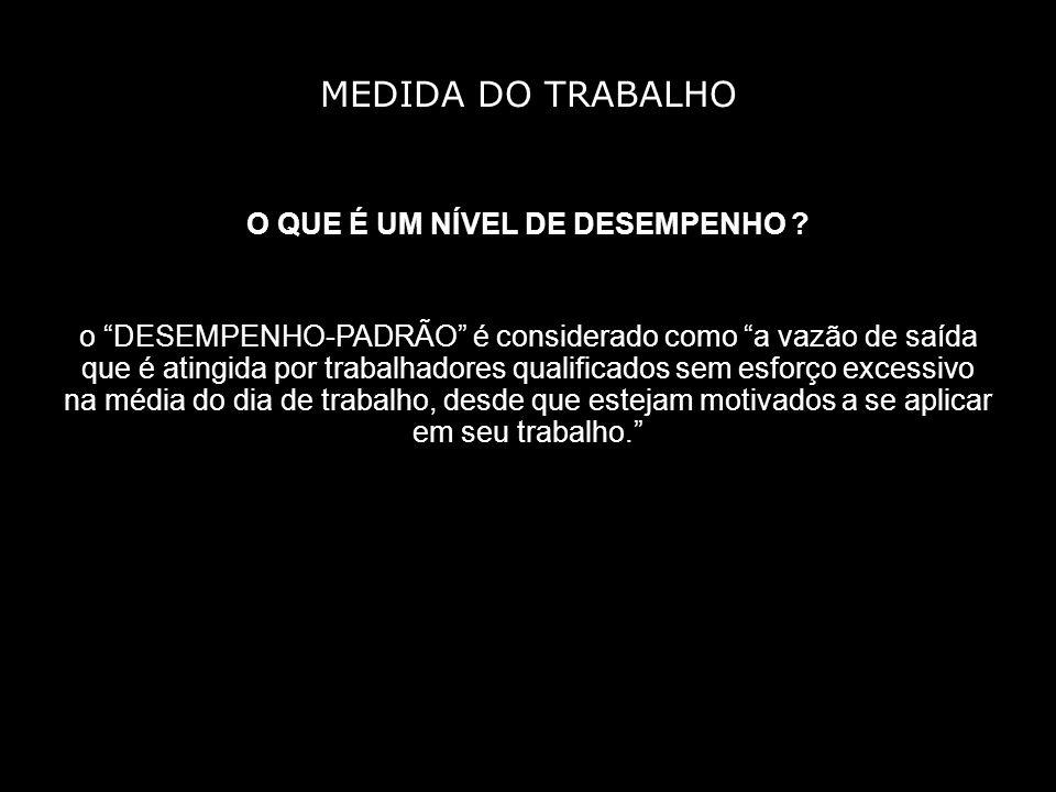 MEDIDA DO TRABALHO