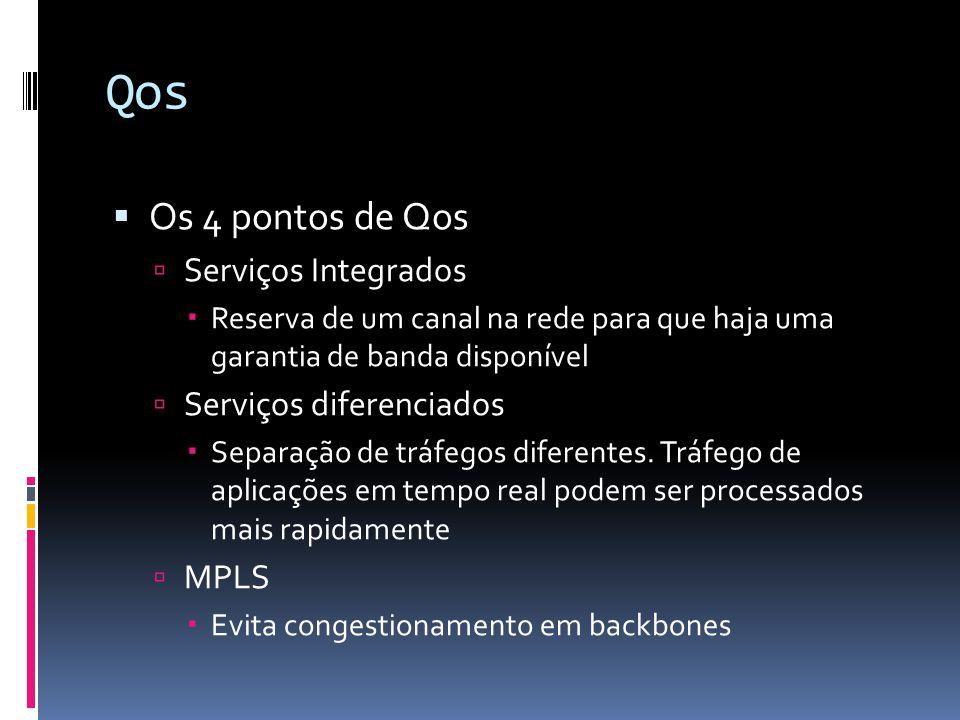 Qos Os 4 pontos de Qos Serviços Integrados Serviços diferenciados MPLS