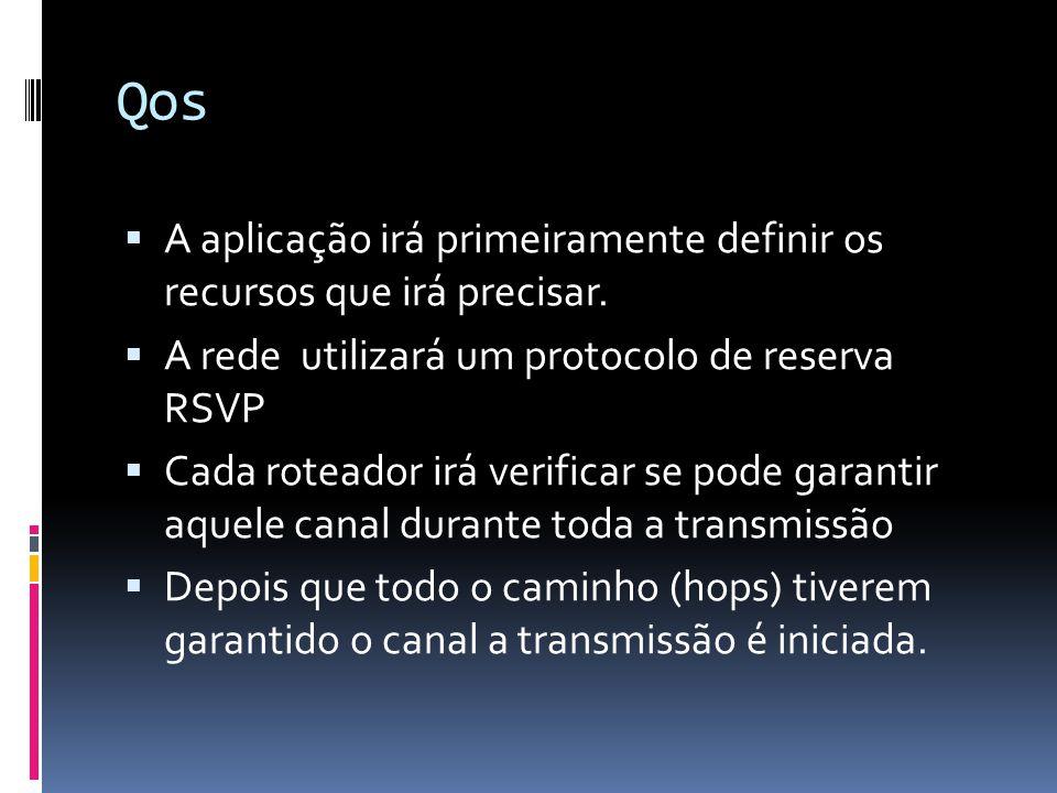 Qos A aplicação irá primeiramente definir os recursos que irá precisar. A rede utilizará um protocolo de reserva RSVP.
