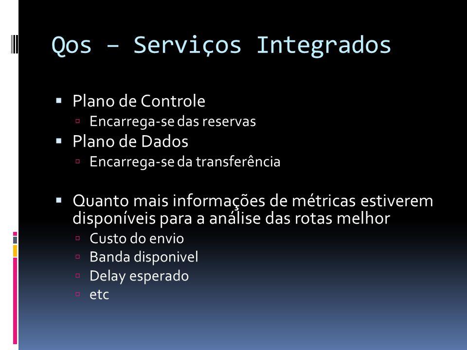 Qos – Serviços Integrados