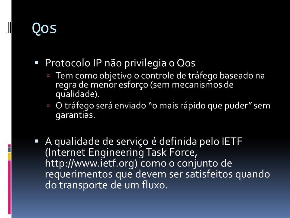 Qos Protocolo IP não privilegia o Qos