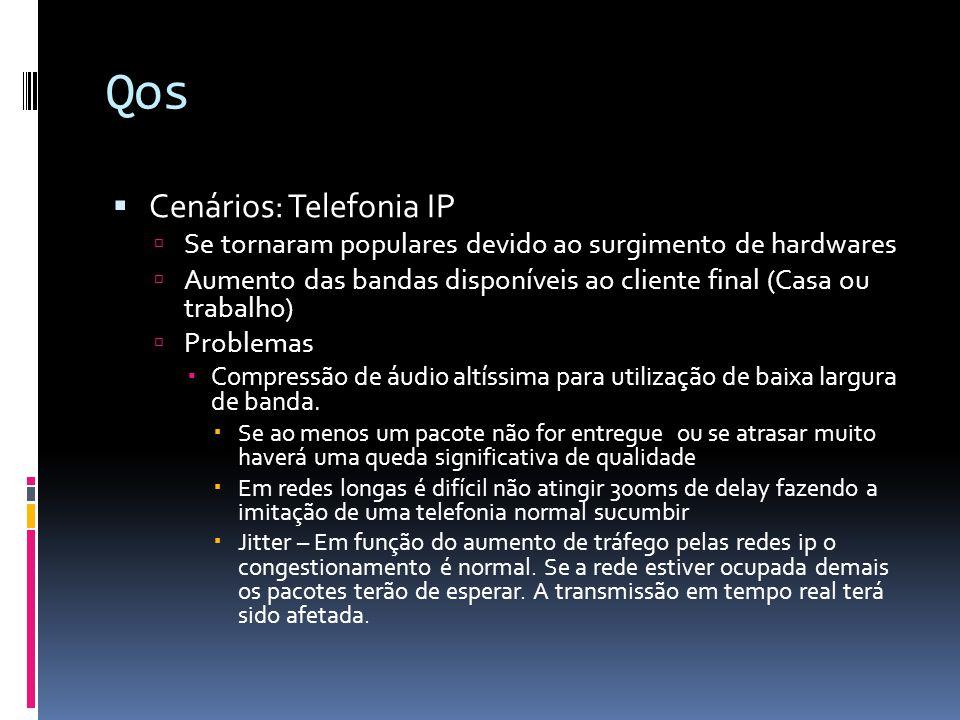 Qos Cenários: Telefonia IP