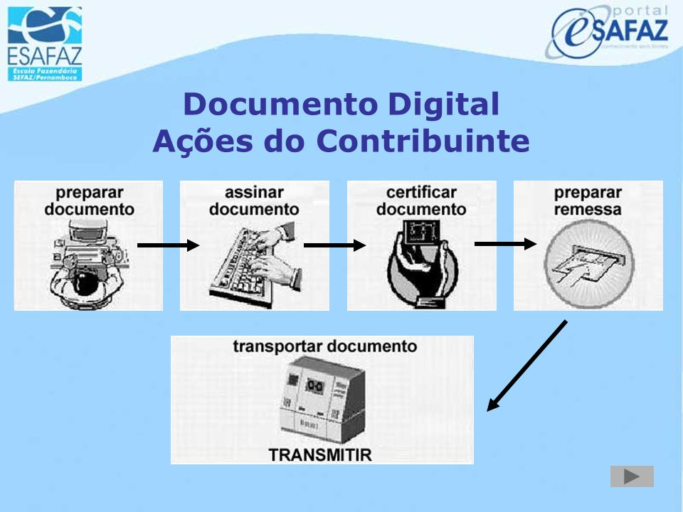 Documento Digital Ações do Contribuinte