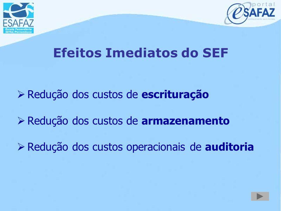 Efeitos Imediatos do SEF