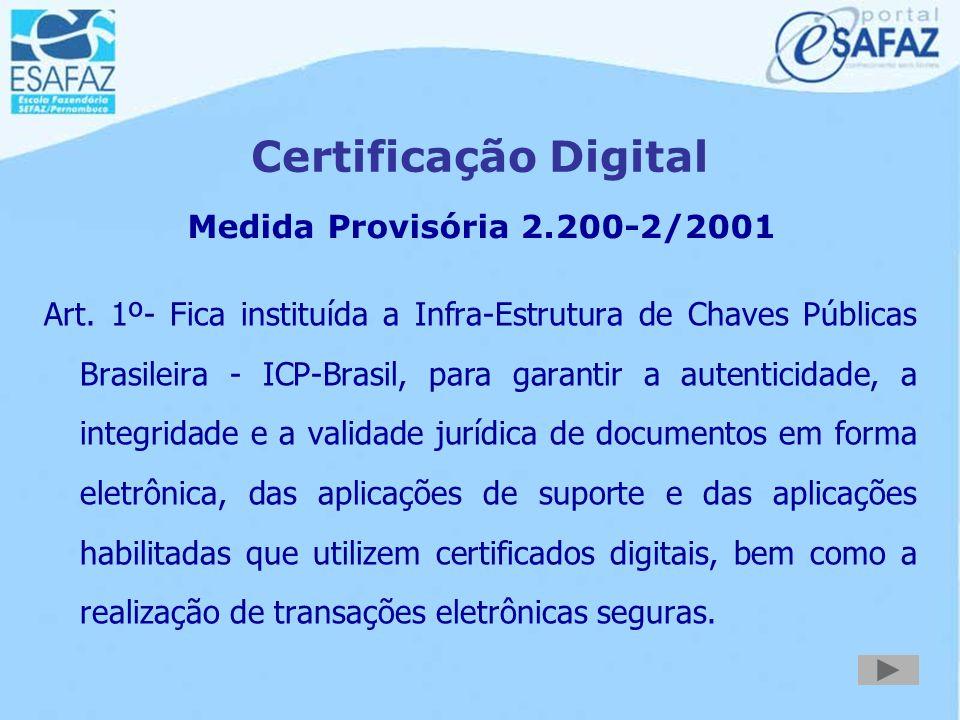 Certificação Digital Medida Provisória 2.200-2/2001
