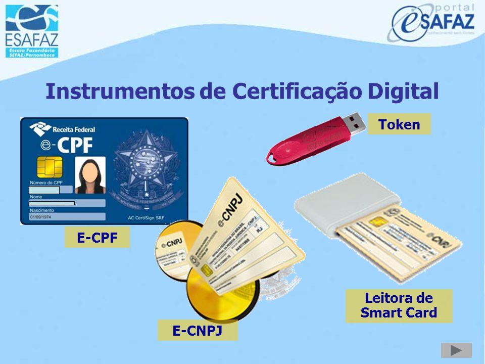 Instrumentos de Certificação Digital