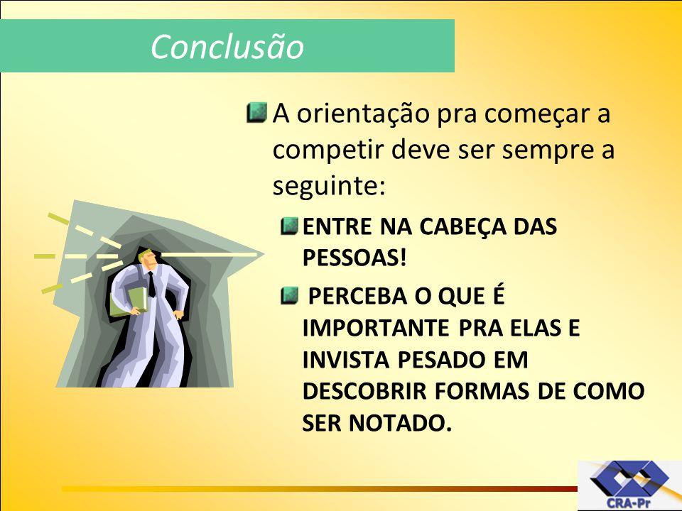 Conclusão A orientação pra começar a competir deve ser sempre a seguinte: ENTRE NA CABEÇA DAS PESSOAS!