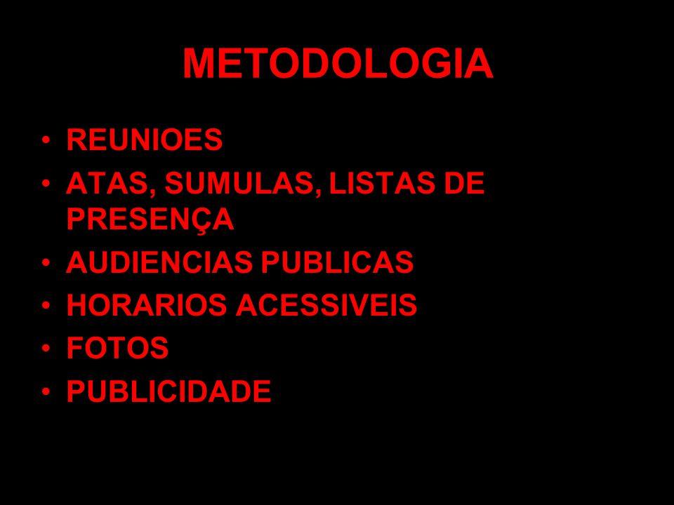 METODOLOGIA REUNIOES ATAS, SUMULAS, LISTAS DE PRESENÇA