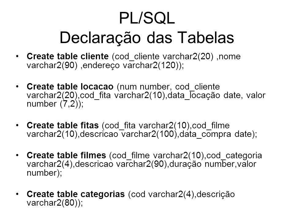 PL/SQL Declaração das Tabelas