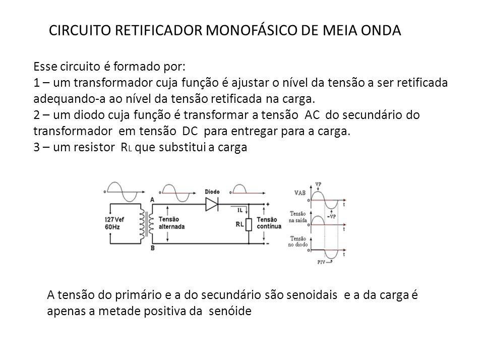 CIRCUITO RETIFICADOR MONOFÁSICO DE MEIA ONDA