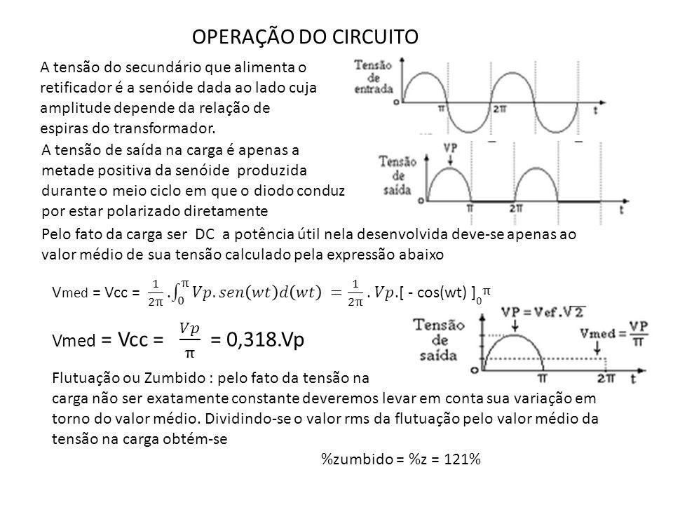 OPERAÇÃO DO CIRCUITO Vmed = Vcc = 𝑉𝑝 π = 0,318.Vp