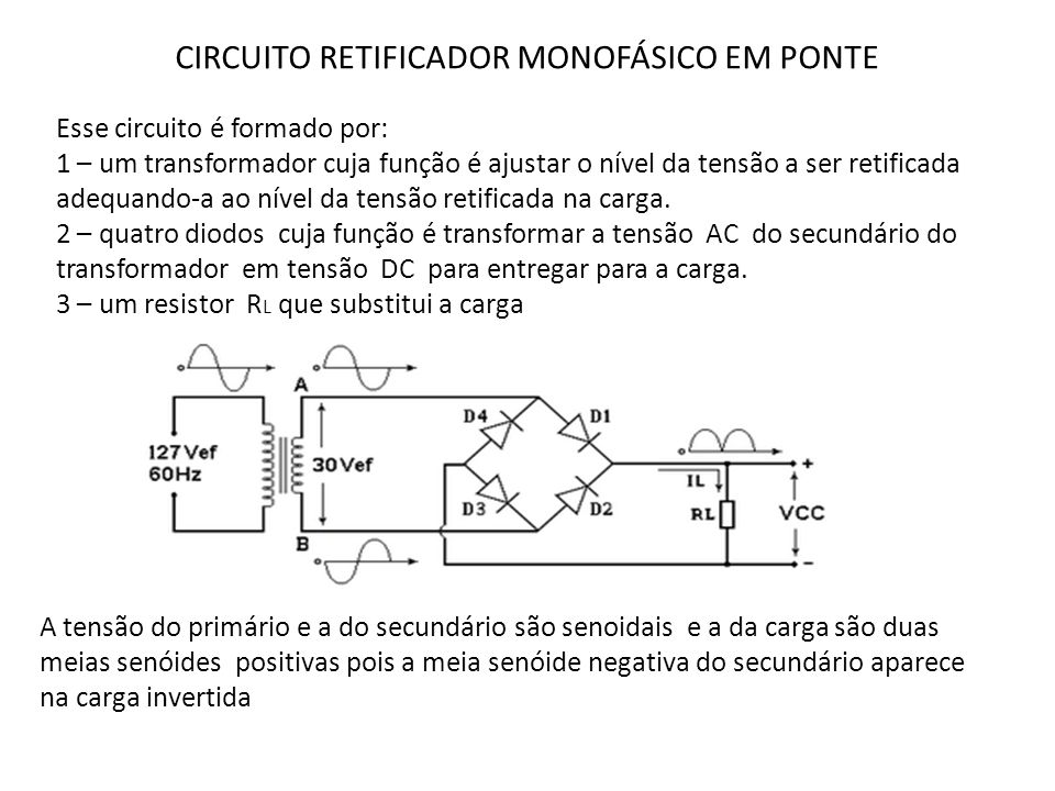CIRCUITO RETIFICADOR MONOFÁSICO EM PONTE