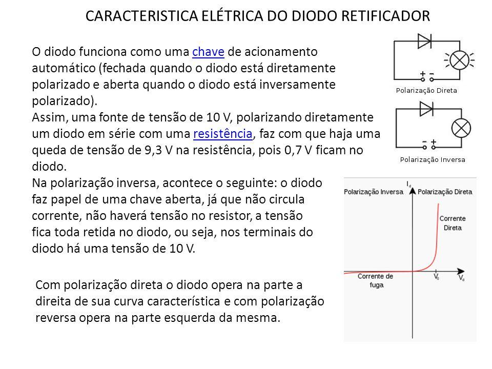 CARACTERISTICA ELÉTRICA DO DIODO RETIFICADOR