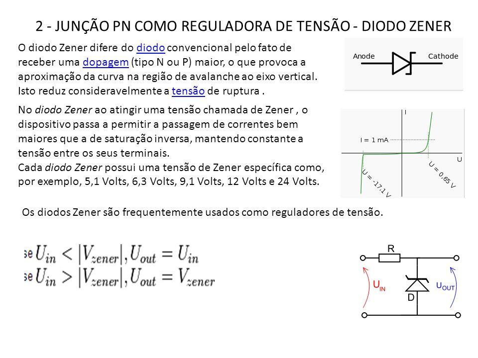 2 - JUNÇÃO PN COMO REGULADORA DE TENSÃO - DIODO ZENER