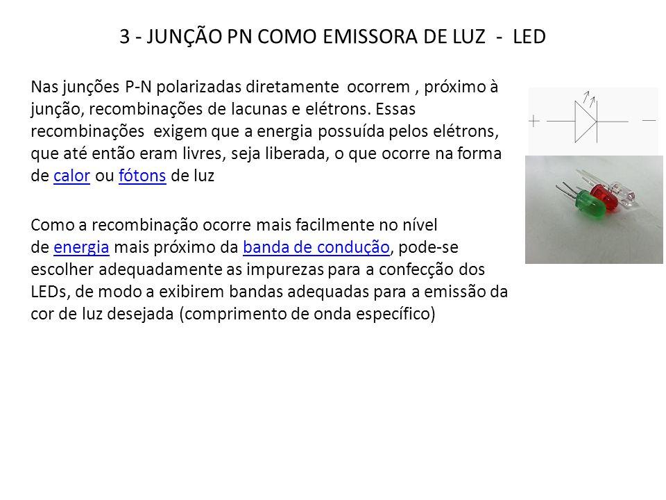 3 - JUNÇÃO PN COMO EMISSORA DE LUZ - LED