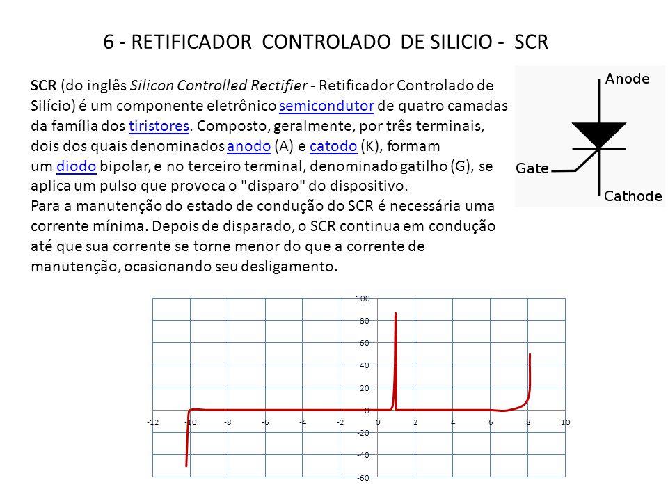 6 - RETIFICADOR CONTROLADO DE SILICIO - SCR