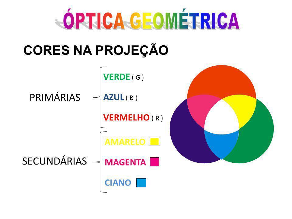 ÓPTICA GEOMÉTRICA CORES NA PROJEÇÃO PRIMÁRIAS SECUNDÁRIAS VERDE ( G )
