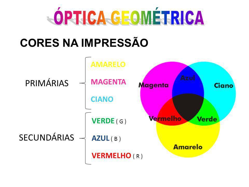 ÓPTICA GEOMÉTRICA CORES NA IMPRESSÃO PRIMÁRIAS SECUNDÁRIAS AMARELO