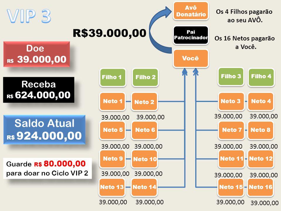 VIP 3 R$39.000,00 Saldo Atual Doe Receba Os 4 Filhos pagarão