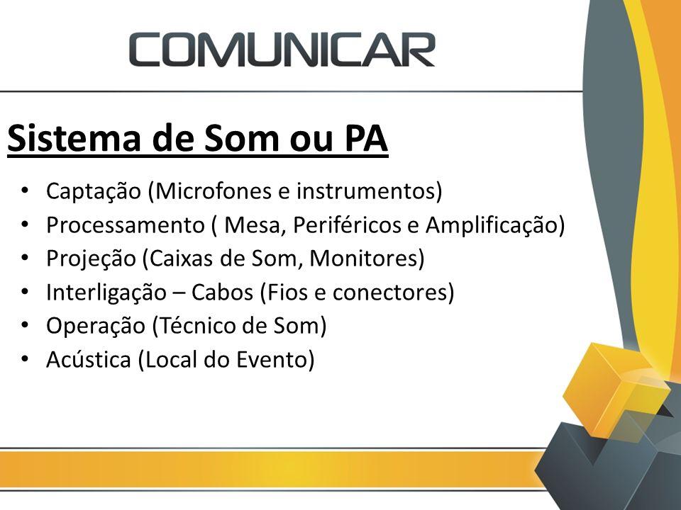 Sistema de Som ou PA Captação (Microfones e instrumentos)