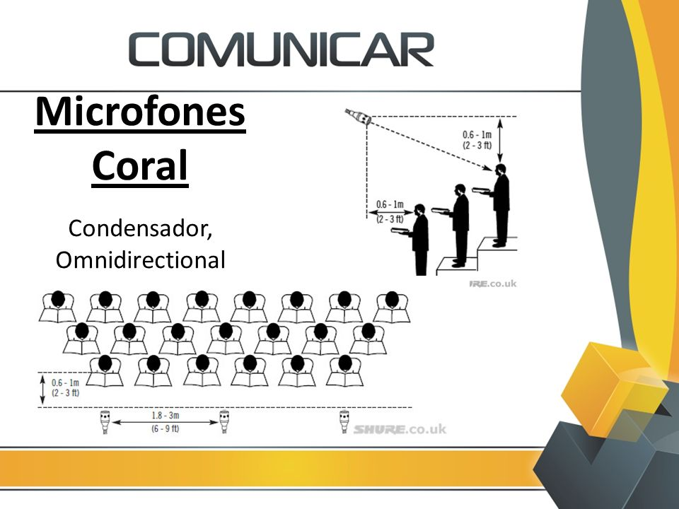 Microfones Coral Condensador, Omnidirectional