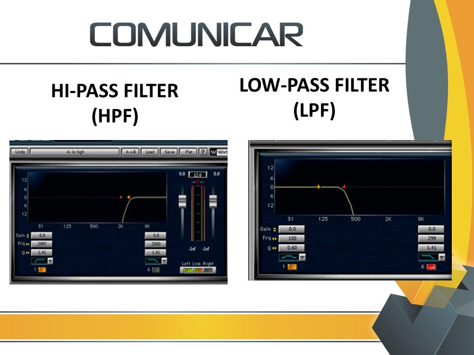 LOW-PASS FILTER (LPF) HI-PASS FILTER (HPF)