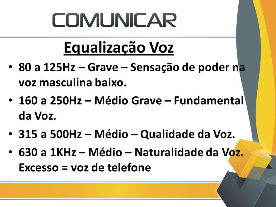 Equalização Voz 80 a 125Hz – Grave – Sensação de poder na voz masculina baixo. 160 a 250Hz – Médio Grave – Fundamental da Voz.