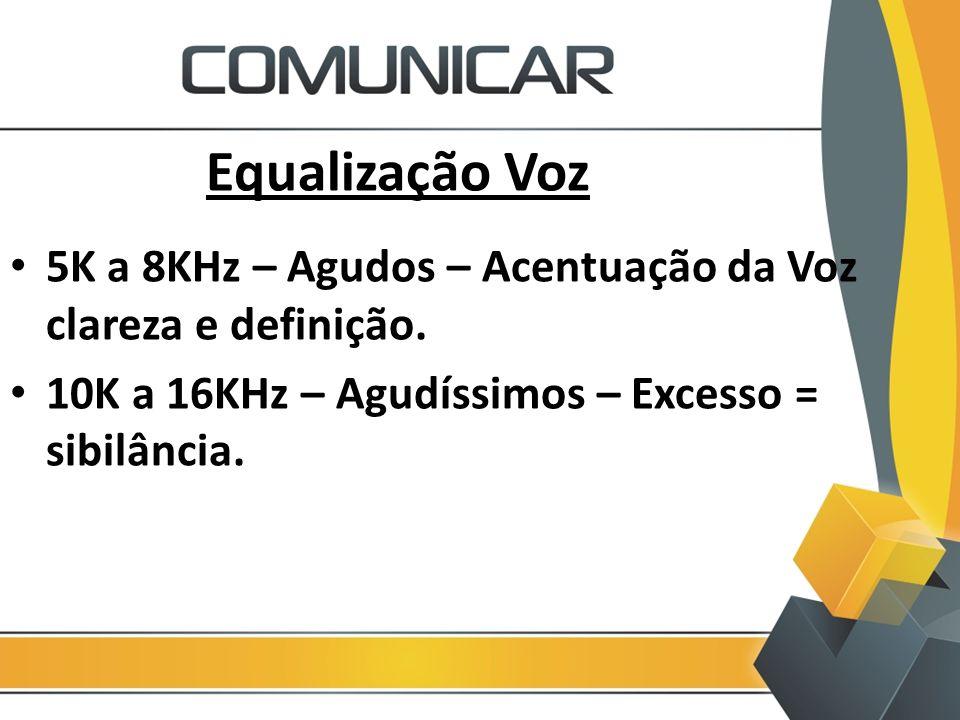 Equalização Voz 5K a 8KHz – Agudos – Acentuação da Voz clareza e definição.