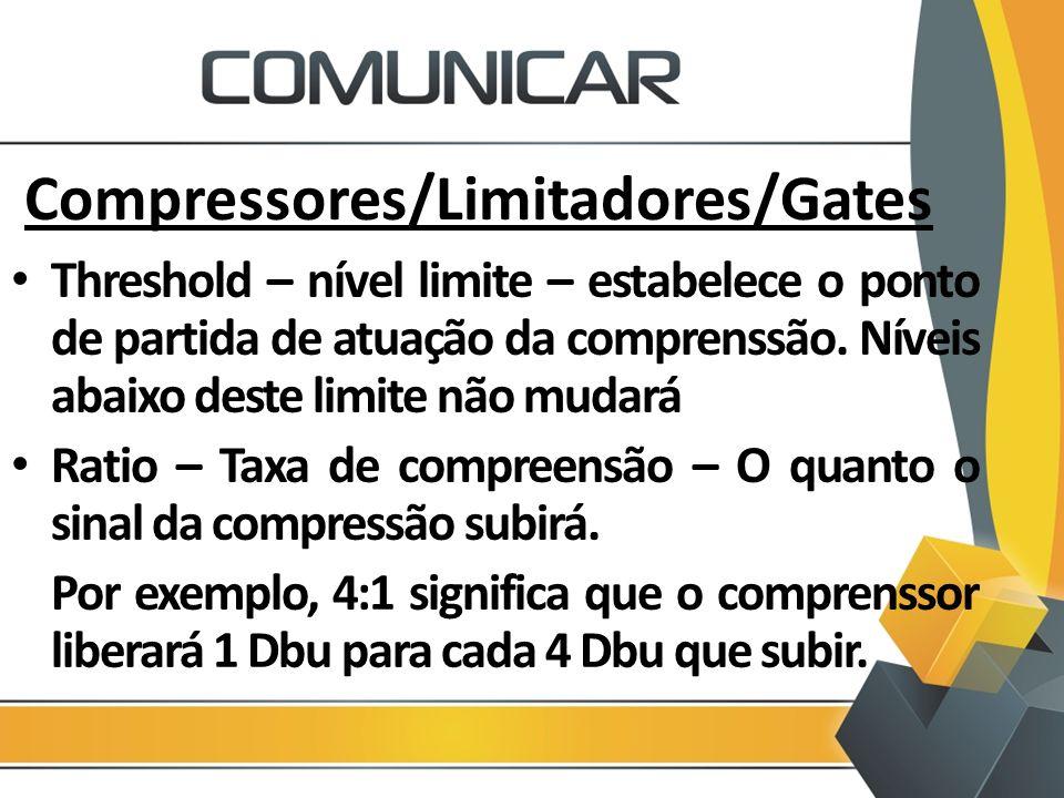 Compressores/Limitadores/Gates