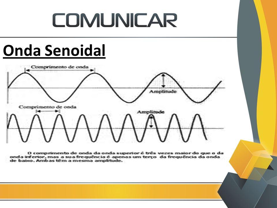 Onda Senoidal Onda Senoidal Hz Hertz número de ondas por segundo