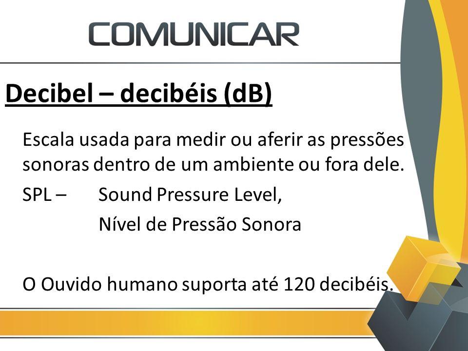 Decibel – decibéis (dB)